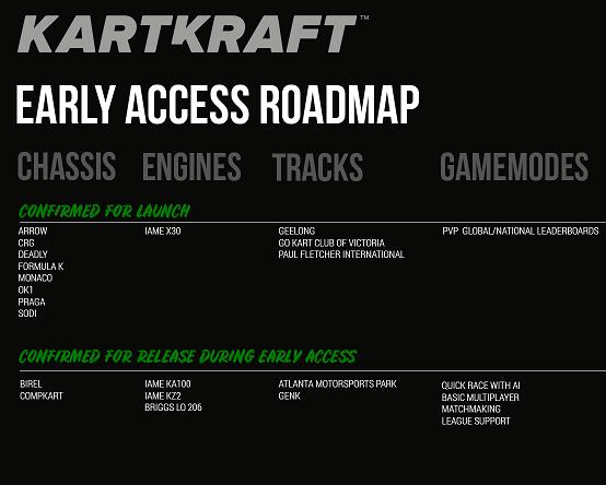 FREE DOWNLOAD » KartKraft™ | Skidrow Cracked