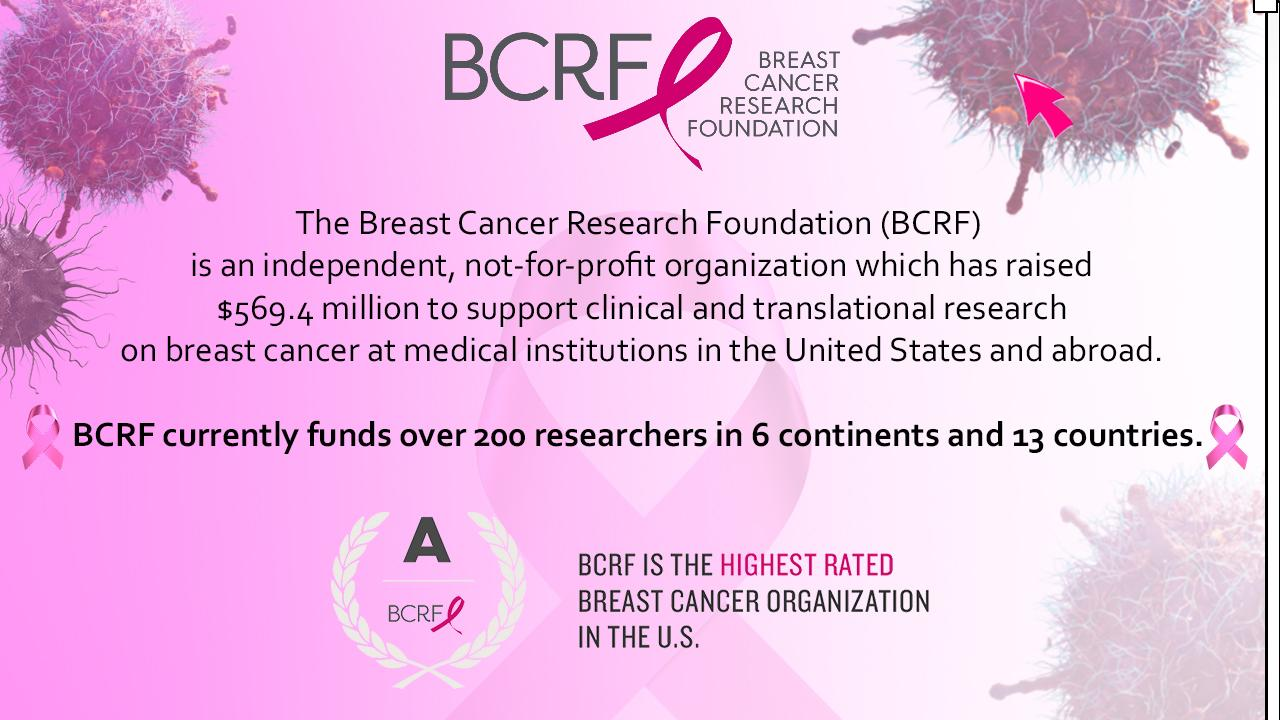 I Support Breast Cancer Research Free Download